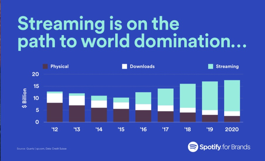 streaming-industry-stats